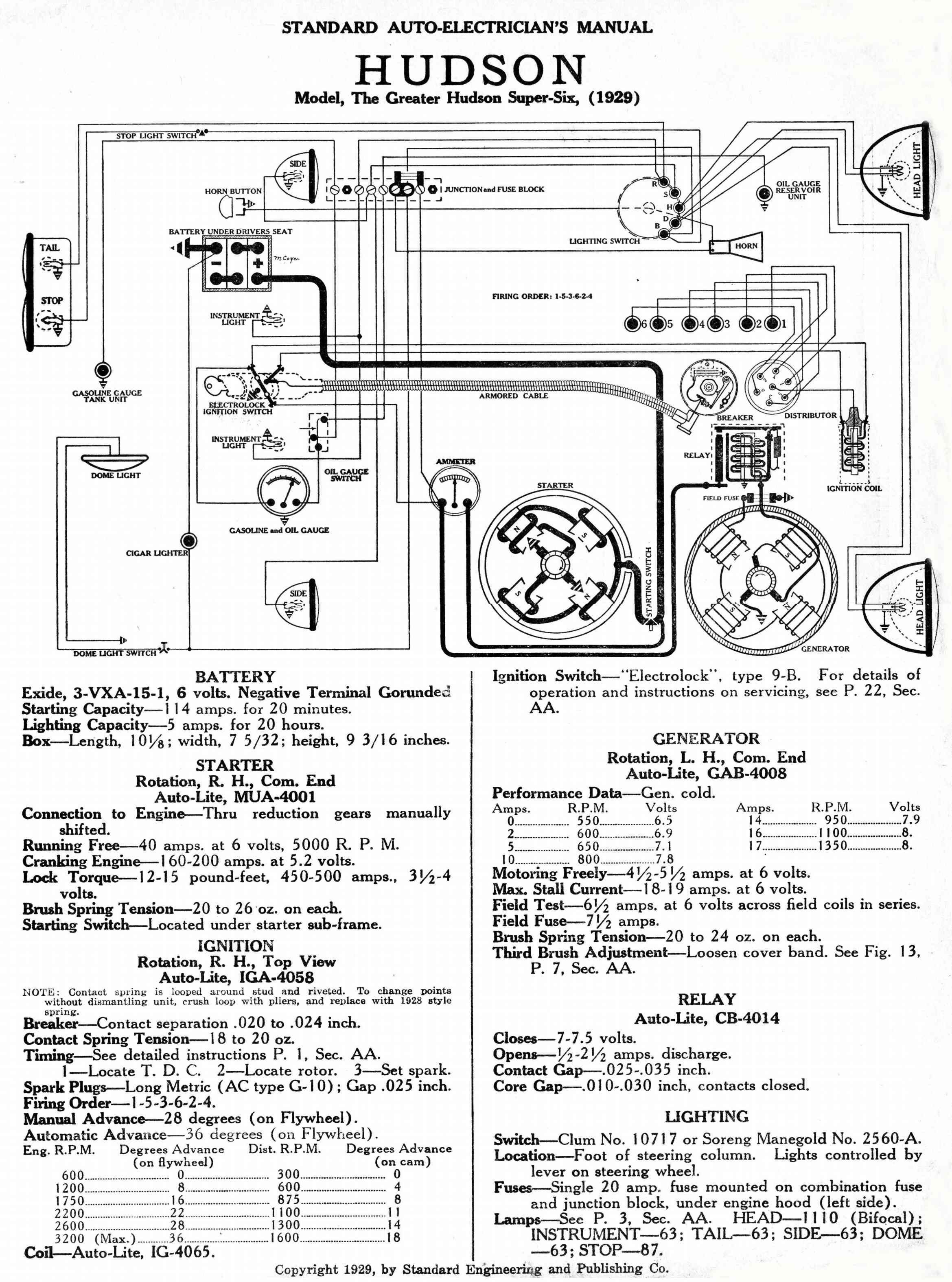 Hudson Manuals Tech Index Amc Hornet Wiring Diagram 1929 Electrical